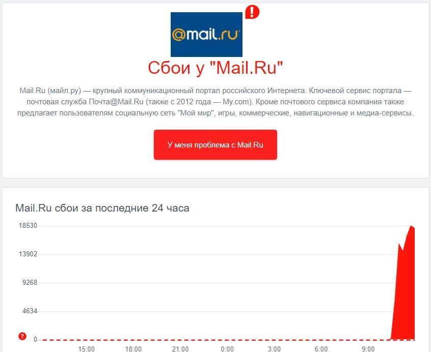 В Казани, Самаре и других городах сбоит сервис Mail.ru