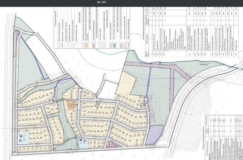 В Казани планируют возвести новый жилой массив и прилегающую к нему магистраль