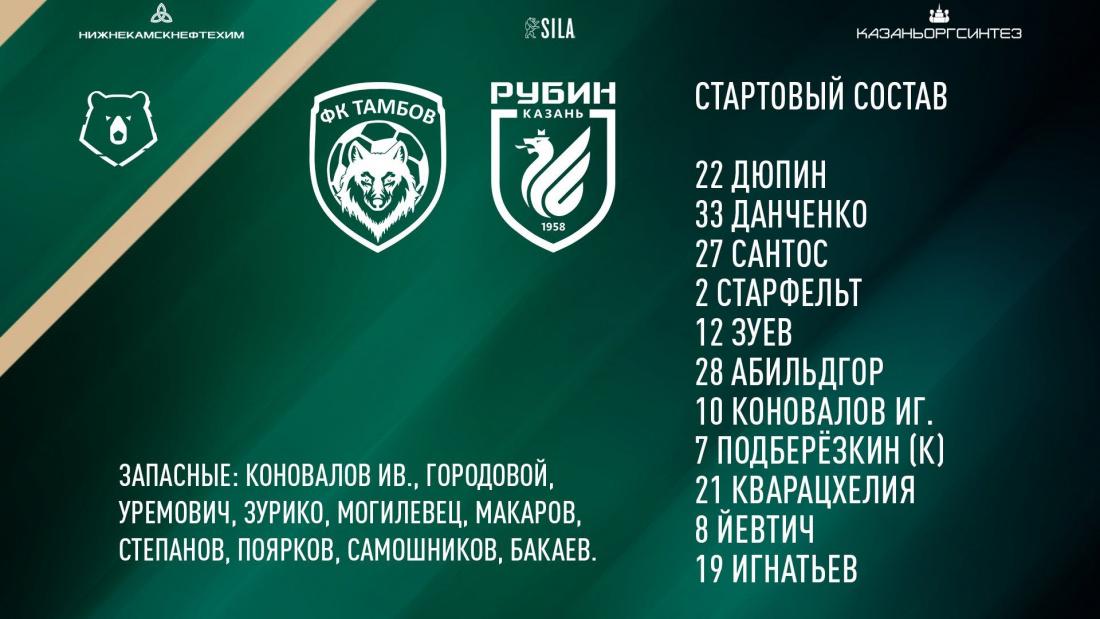 Сантос, Игнатьев, Йевтич и Абильдгор дебютируют за «Рубин» в матче с «Тамбовом»