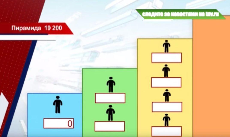«Money манит»: в Инстаграме раскручивается новая финансовая пирамида