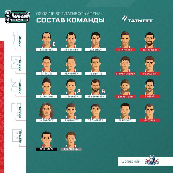 Билялов начнет плей-офф основным вратарем  «Ак Барса» в матче с «Нефтехимиком»