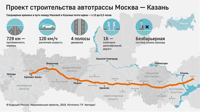 Трассу Москва-Казань предложили назвать «Иван Грозный»