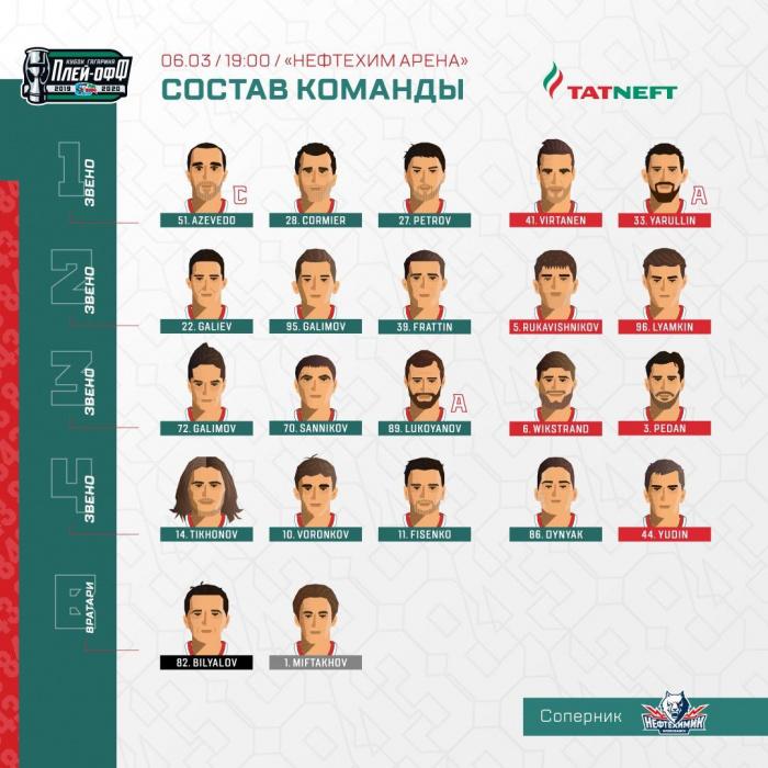 Санников заменил Глухова в заявке «Ак Барса» на матч с «Нефтехимиком»