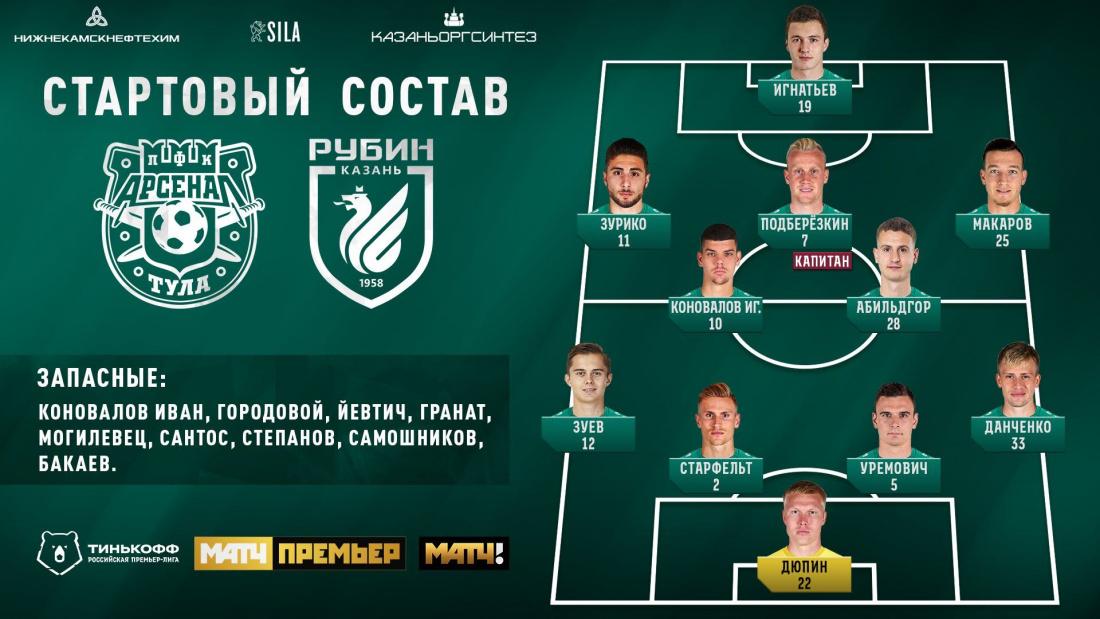 Уремович и Макаров в стартовом составе «Рубина» на матч с «Арсеналом»